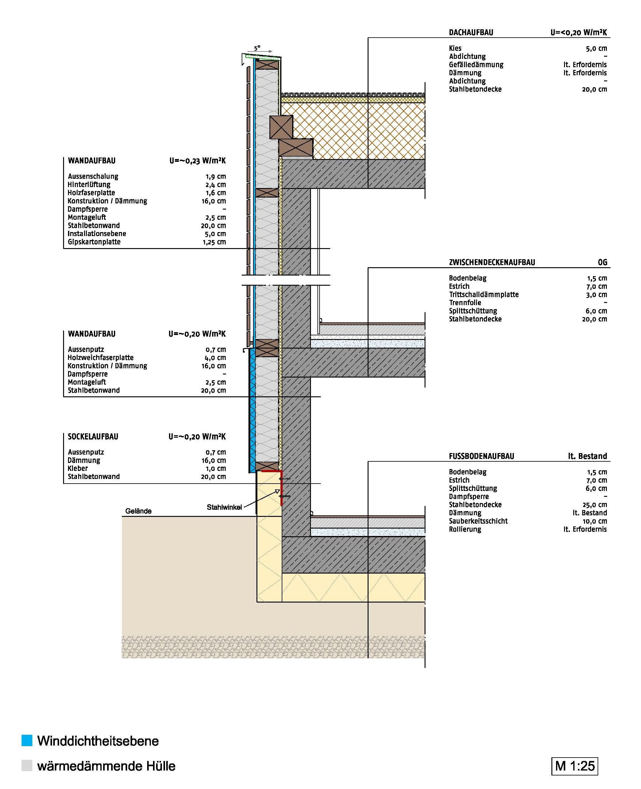 Gebäudeschnitt Sanierungen